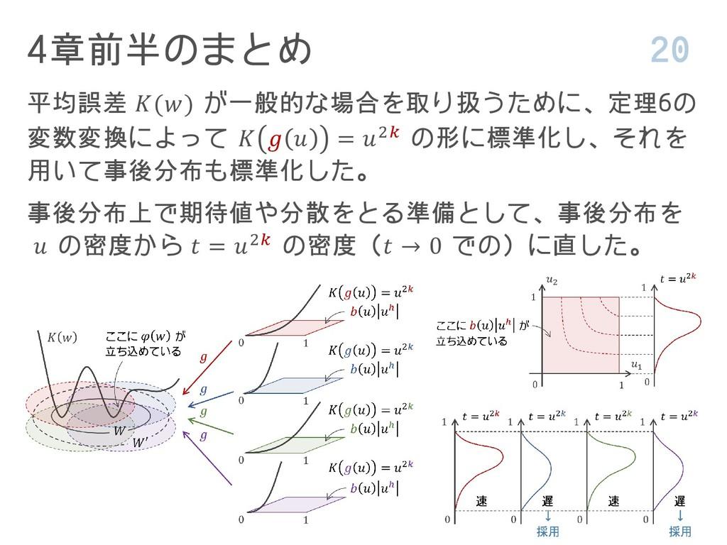 4章前半のまとめ 20 平均誤差 () が一般的な場合を取り扱うために、定理6の 変数変換によ...
