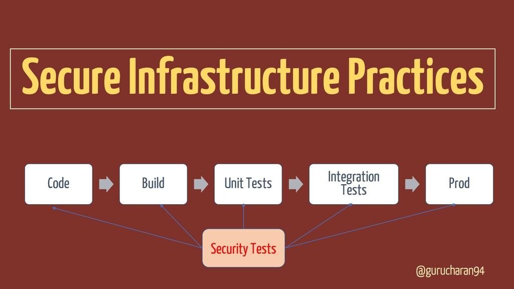 @gurucharan94 Secure Infrastructure Practices C...