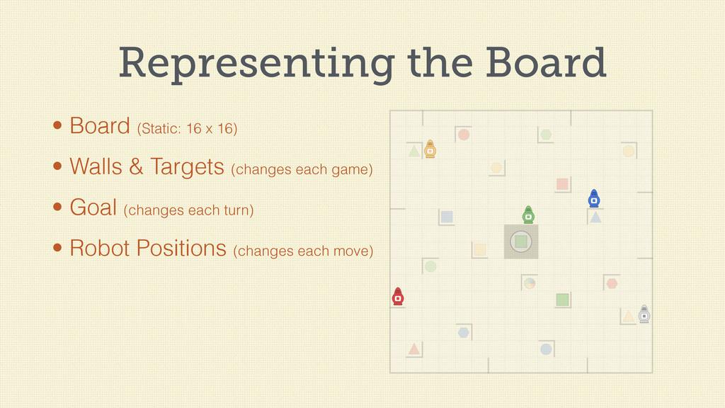 Representing the Board • Board (Static: 16 x 16...