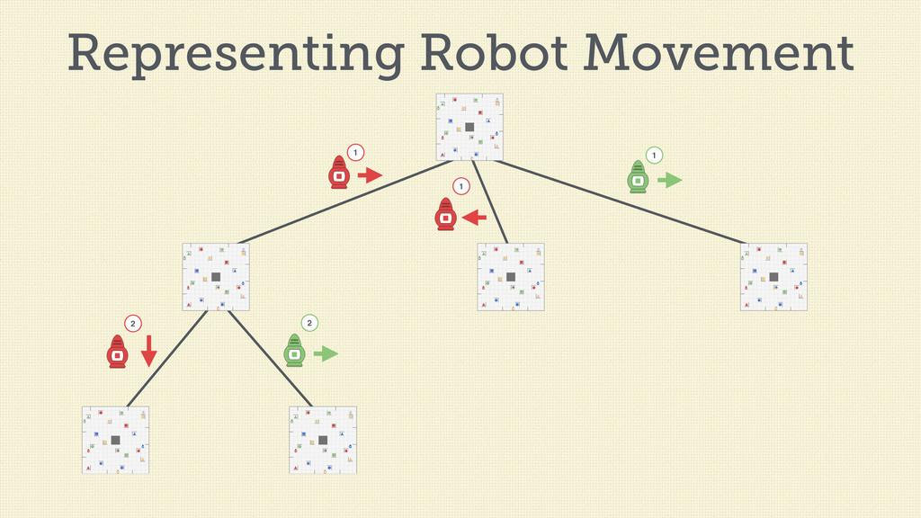 Representing Robot Movement 1 2 1 2 1