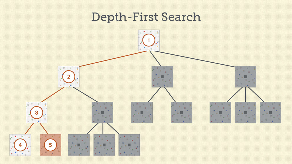 Depth-First Search 1 2 3 4 5