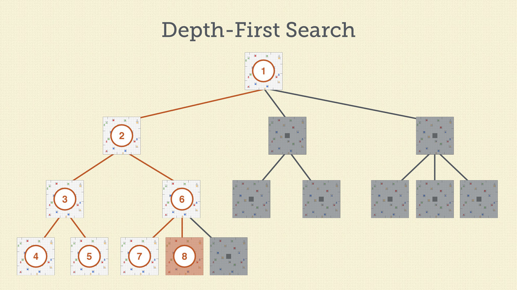 Depth-First Search 1 2 3 4 5 6 7 8