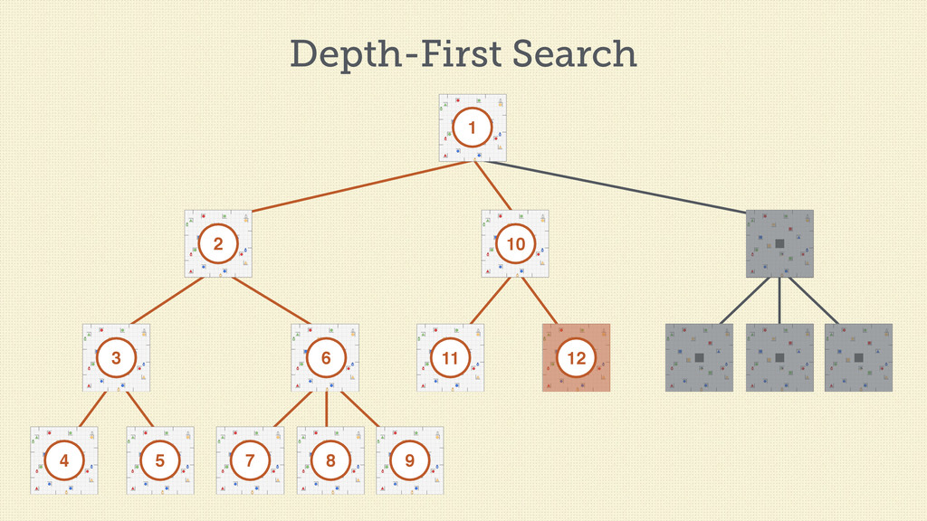 Depth-First Search 1 2 3 4 5 6 7 8 9 10 11 12