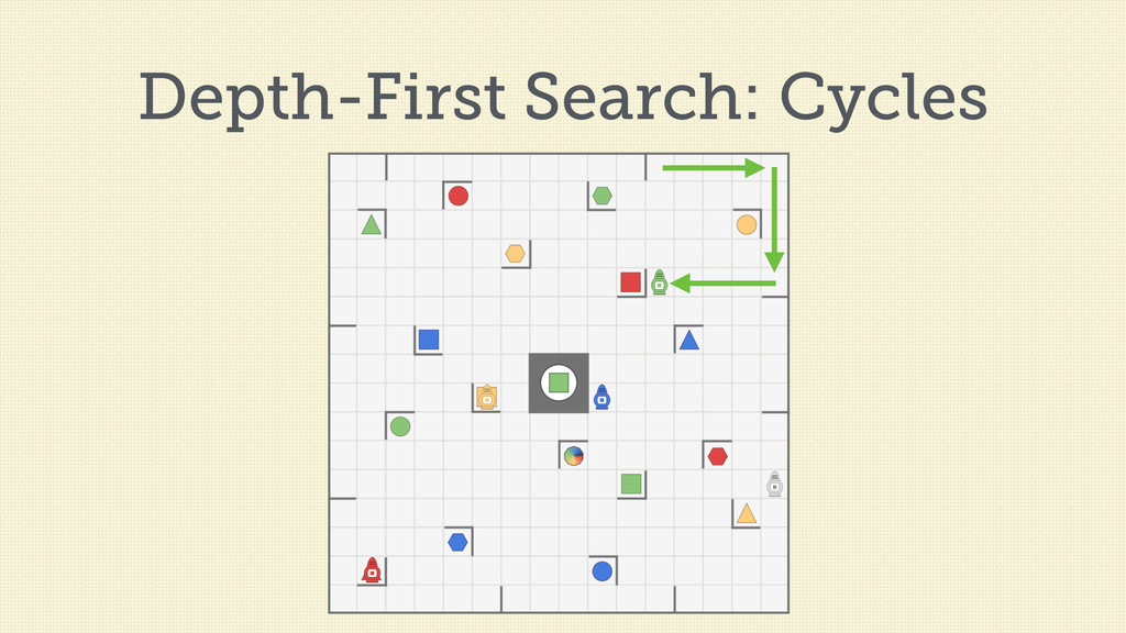 Depth-First Search: Cycles