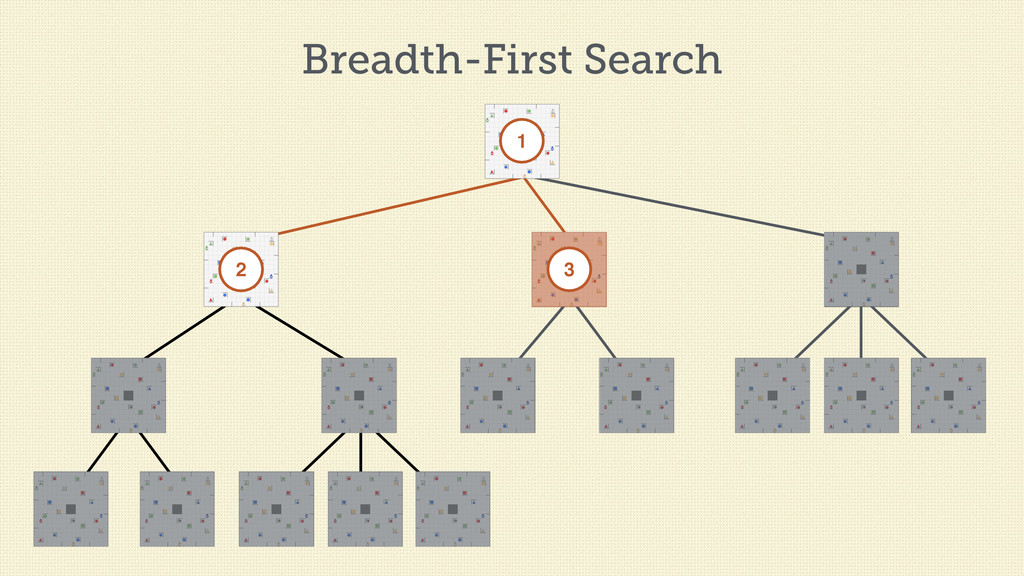 Breadth-First Search 1 2 3