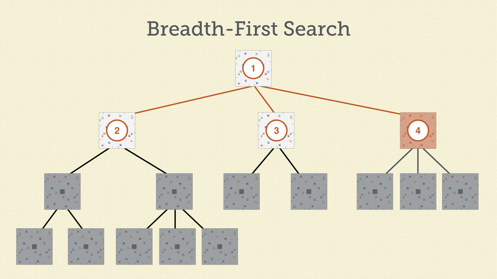 Breadth-First Search 1 2 3 4