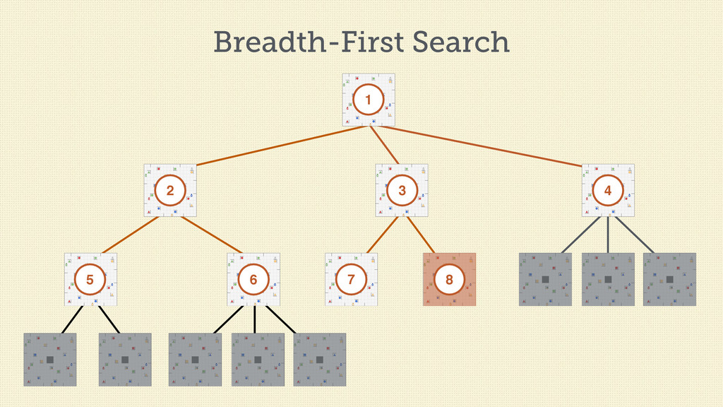 Breadth-First Search 1 2 3 4 5 6 7 8