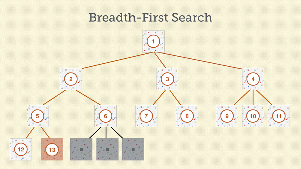 Breadth-First Search 1 2 3 4 5 6 7 8 9 10 11 12...