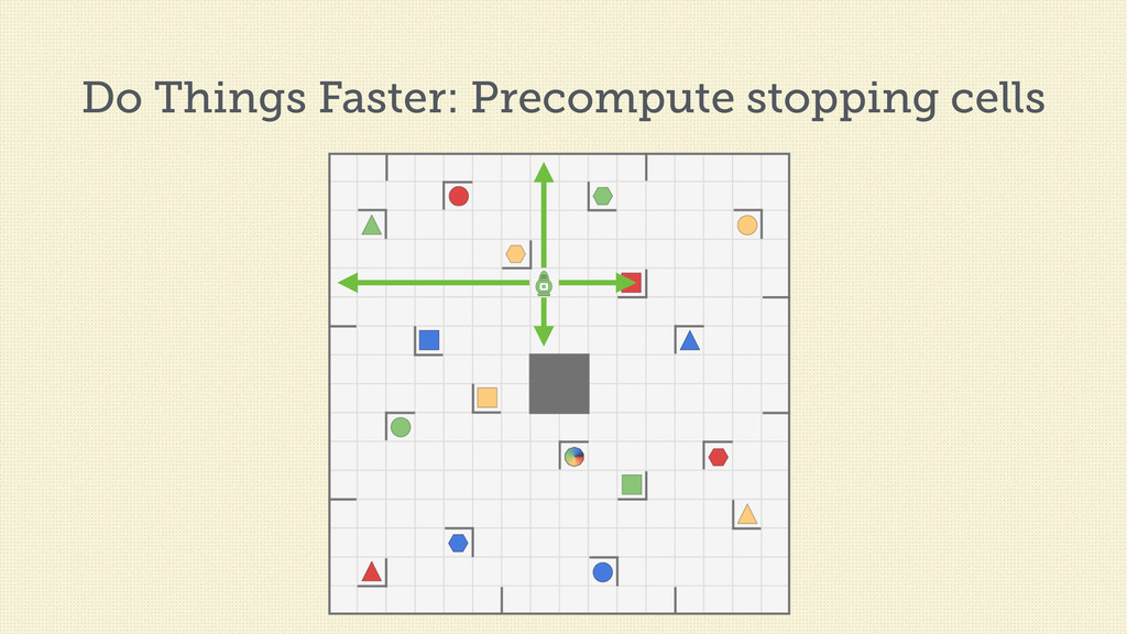 Do Things Faster: Precompute stopping cells