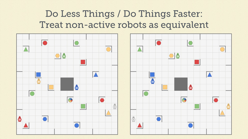 Do Less Things / Do Things Faster: Treat non-ac...