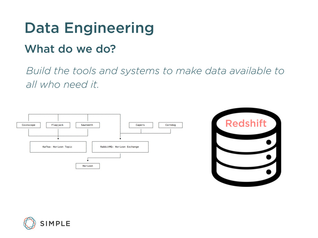 Data Engineering What do we do? Build the tools...