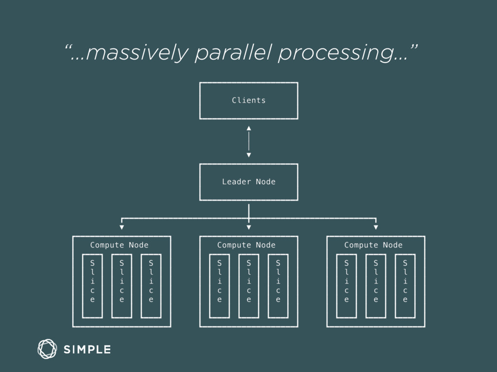 """…massively parallel processing…"""