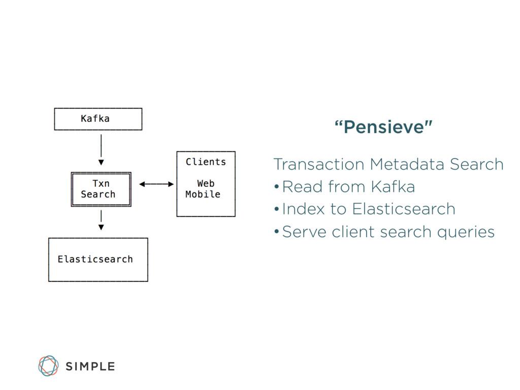 """Pensieve"" Transaction Metadata Search •Read fr..."
