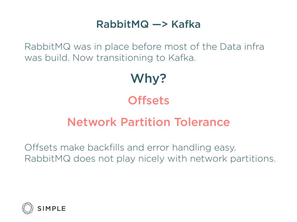 RabbitMQ —> Kafka RabbitMQ was in place before ...