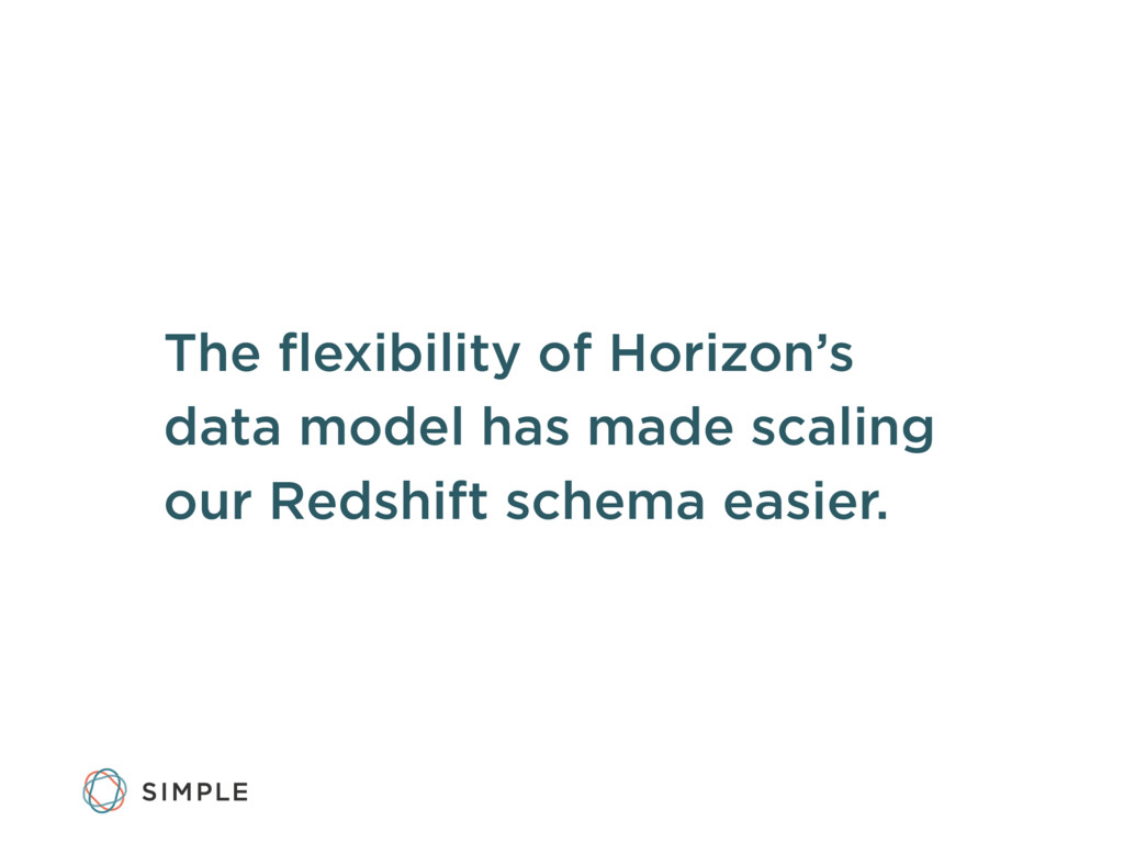 The flexibility of Horizon's data model has made...