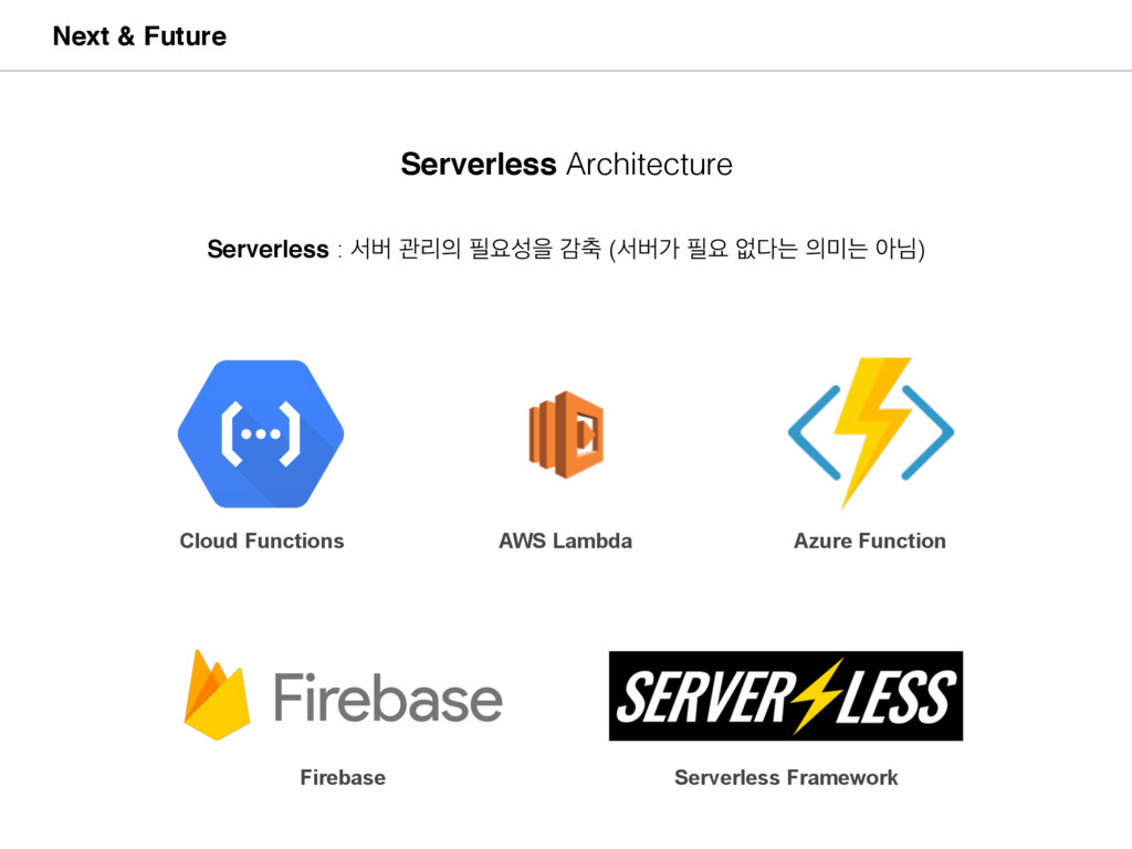 AWS Lambda Cloud Functions Azure Function Serve...