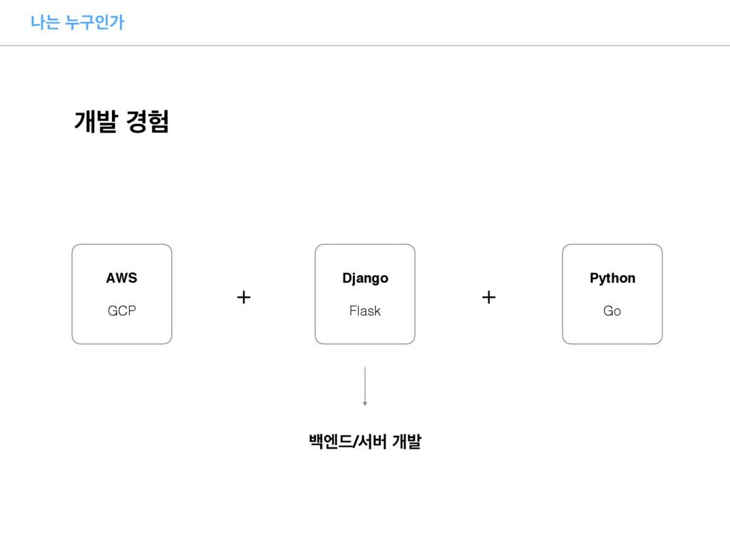 ѐߊ ҃ աח ־ҳੋо AWS GCP Django Flask Python Go + ...