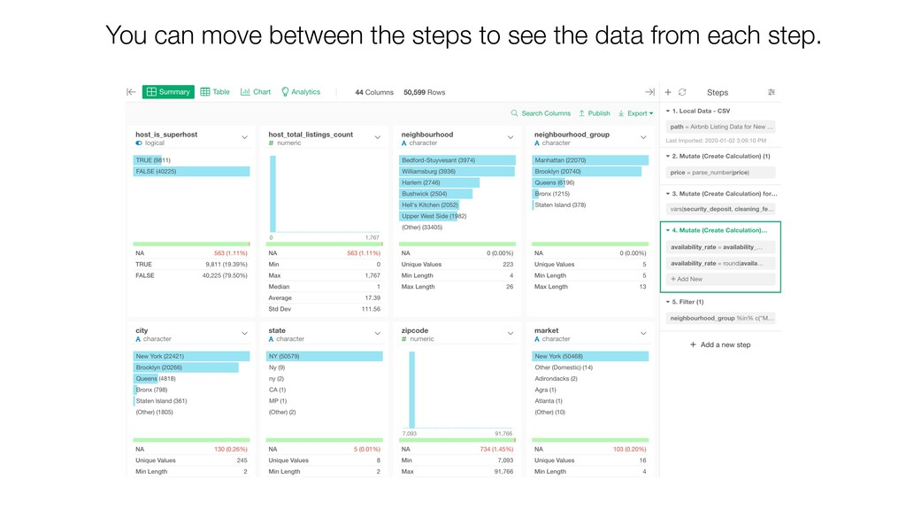 You can move between the steps to see the data ...