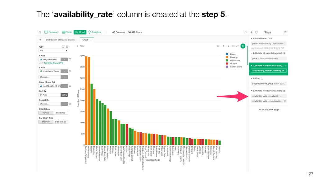 The 'availability_rate' column is created at th...
