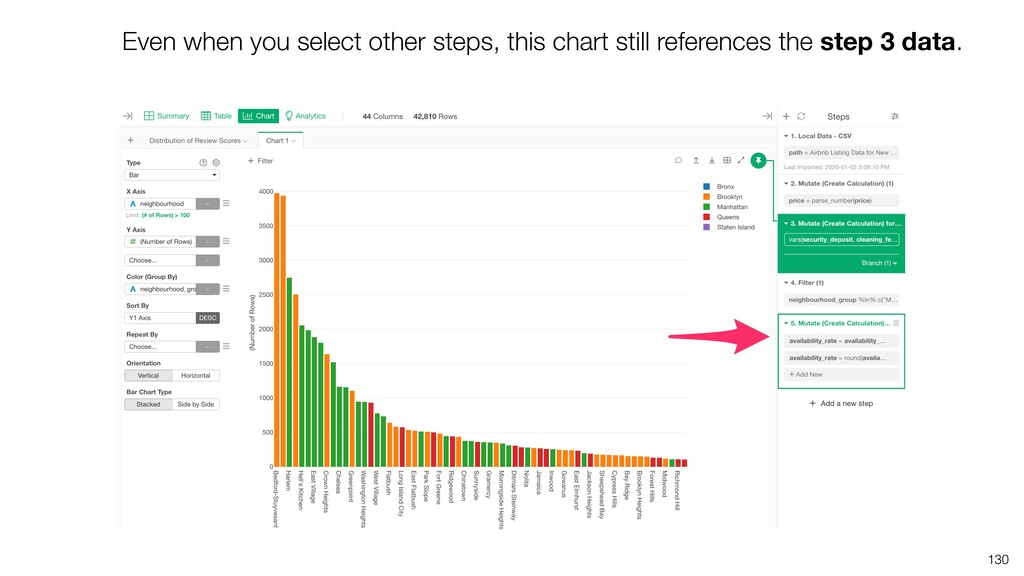 Even when you select other steps, this chart st...