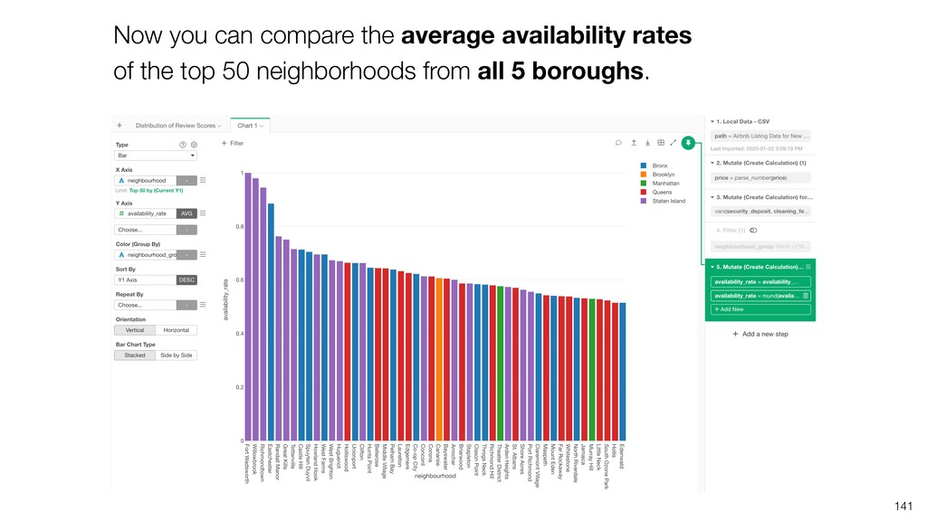 Now you can compare the average availability ra...