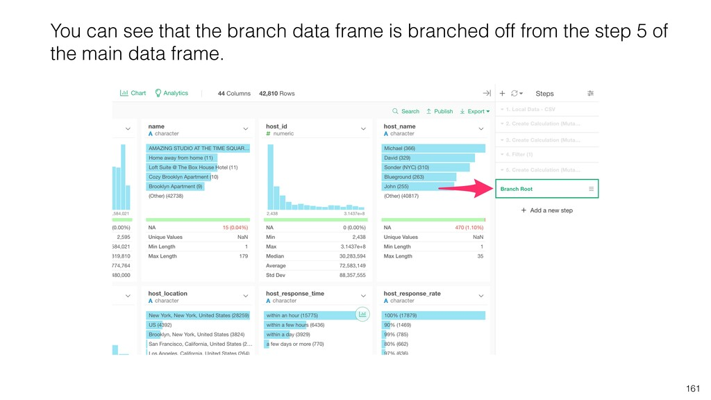 161 You can see that the branch data frame is b...
