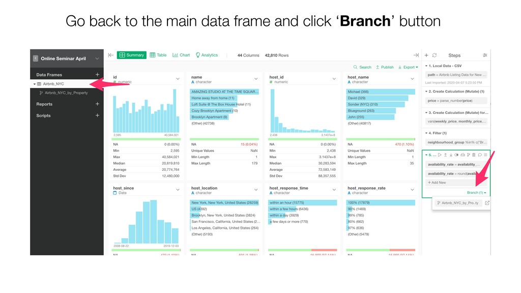 Go back to the main data frame and click 'Branc...