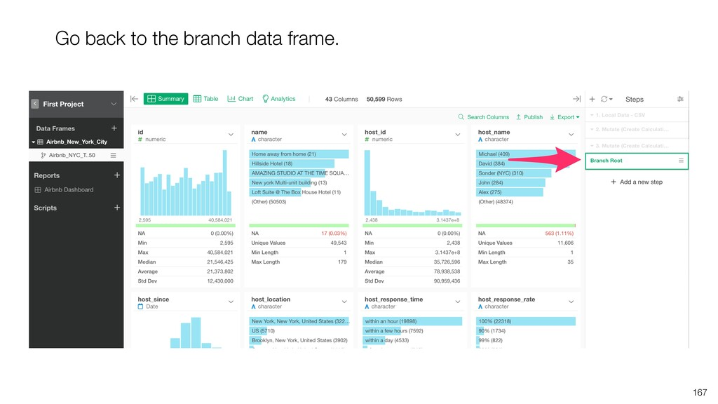 Go back to the branch data frame. 167