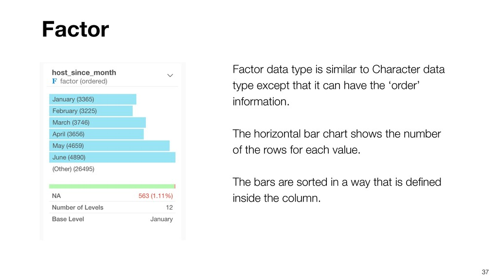 Factor data type is similar to Character data t...