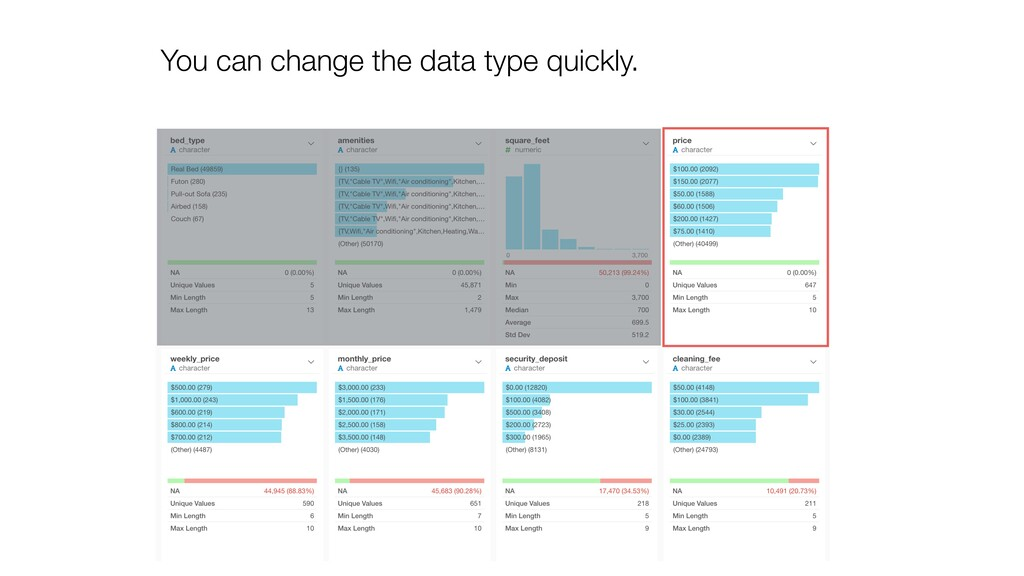 You can change the data type quickly.