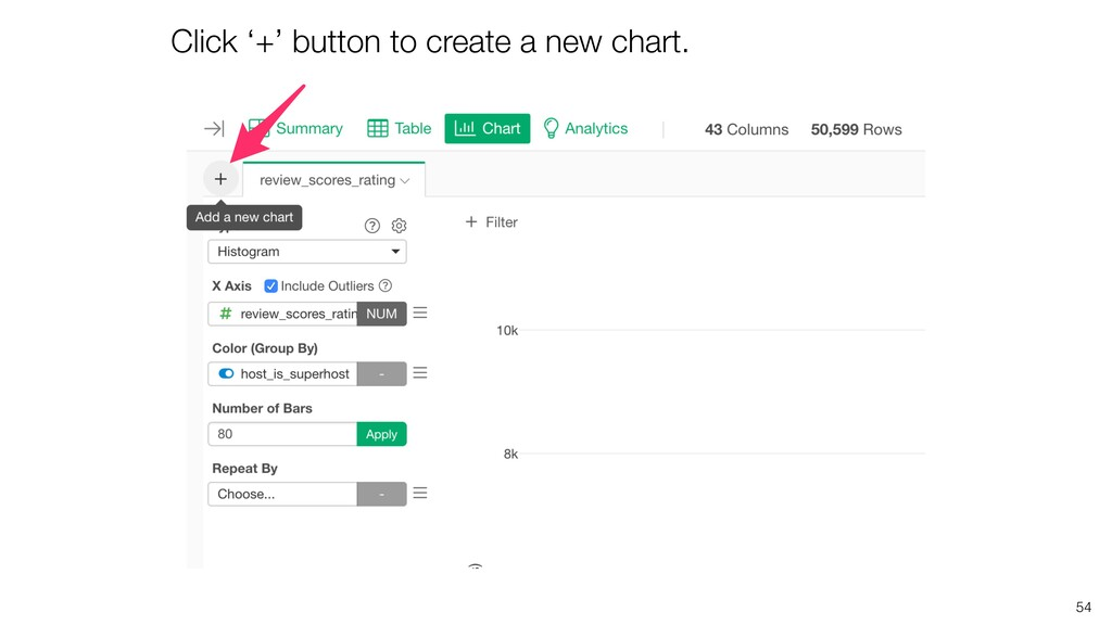 Click '+' button to create a new chart. 54