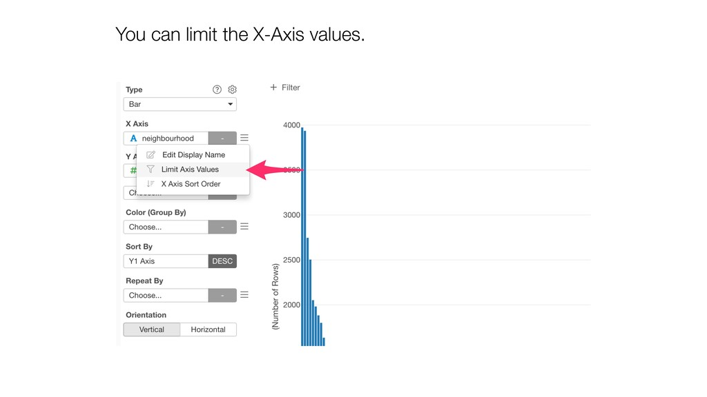 You can limit the X-Axis values.