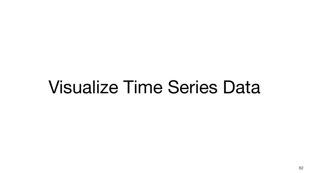 Visualize Time Series Data 62