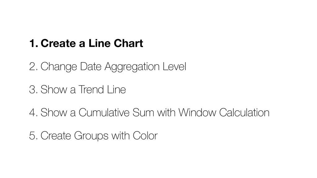 1. Create a Line Chart 2. Change Date Aggregati...