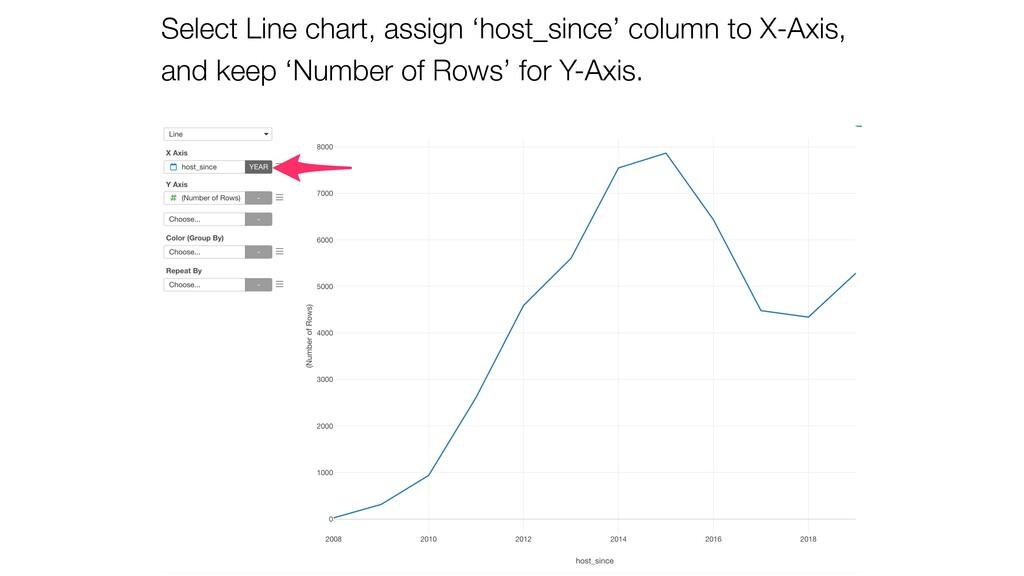 Select Line chart, assign 'host_since' column t...