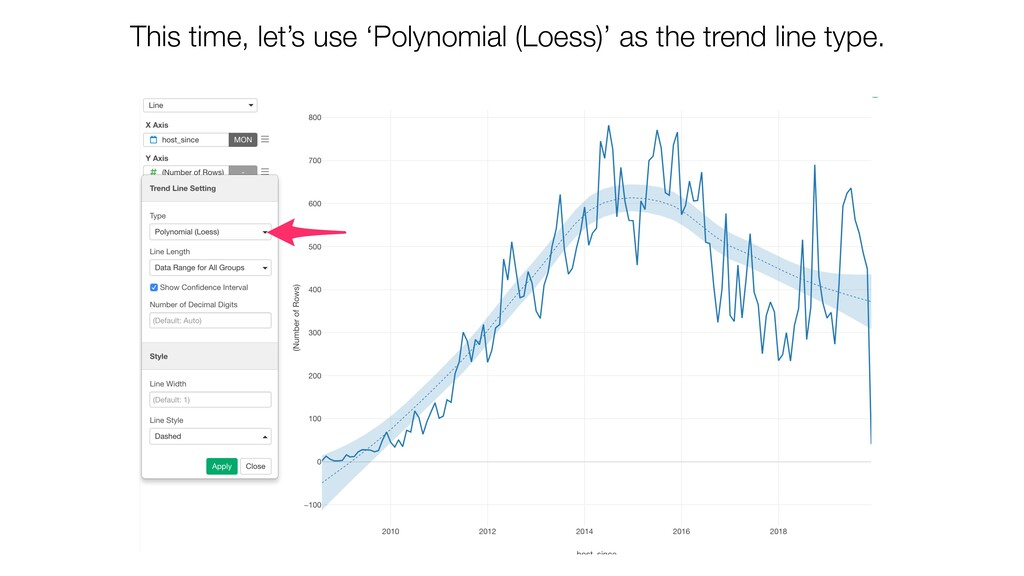 This time, let's use 'Polynomial (Loess)' as th...