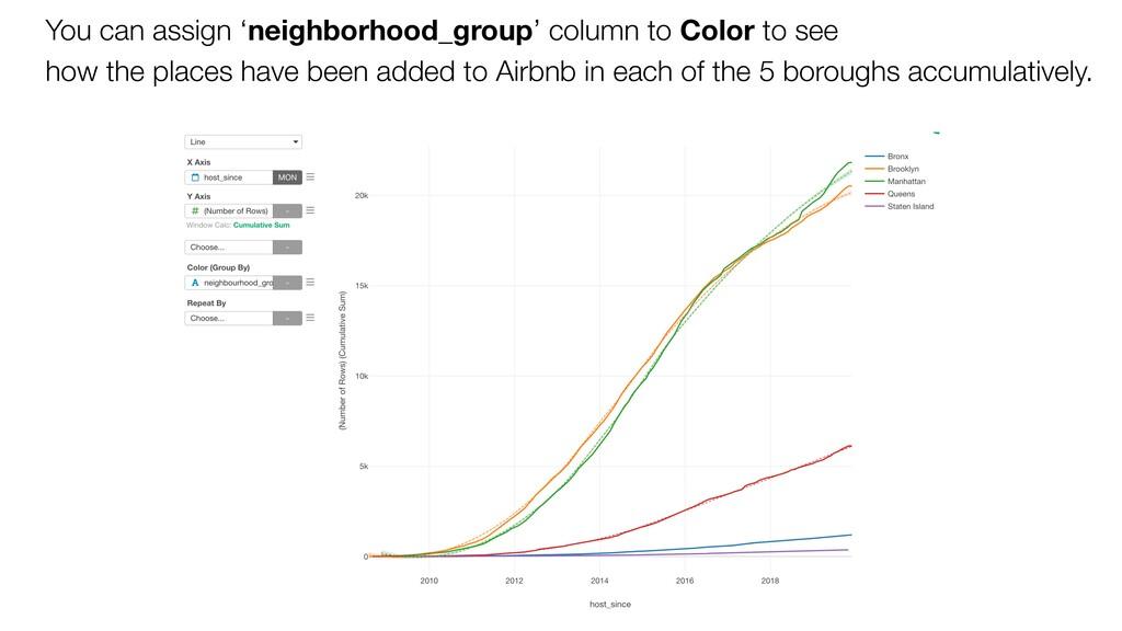 You can assign 'neighborhood_group' column to C...