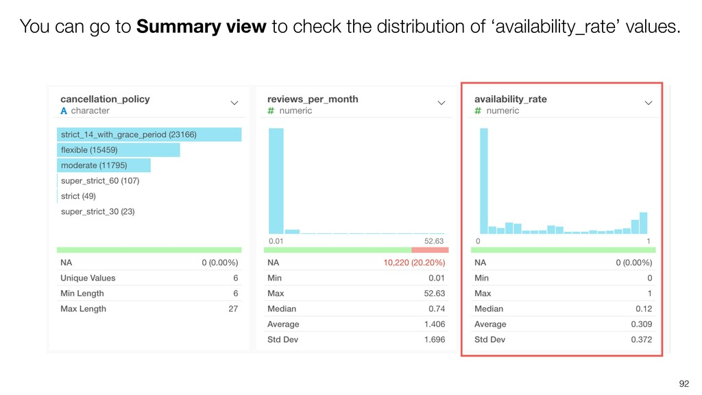 You can go to Summary view to check the distrib...