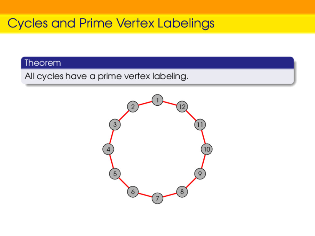 Cycles and Prime Vertex Labelings Theorem All c...