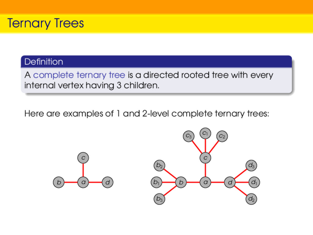 Ternary Trees Definition A complete ternary tree...