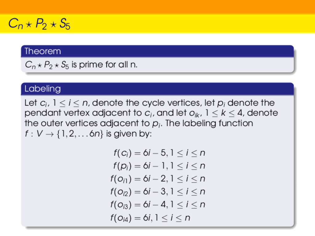 Cn P2 S5 Theorem Cn P2 S5 is prime for all n. L...