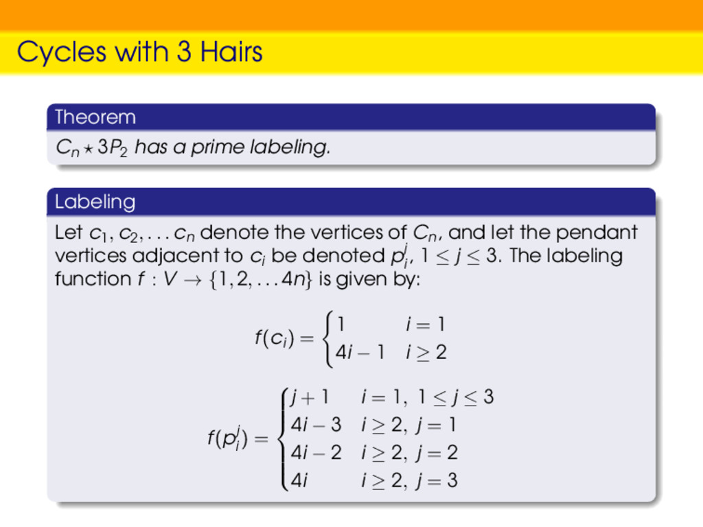 Cycles with 3 Hairs Theorem Cn 3P2 has a prime ...