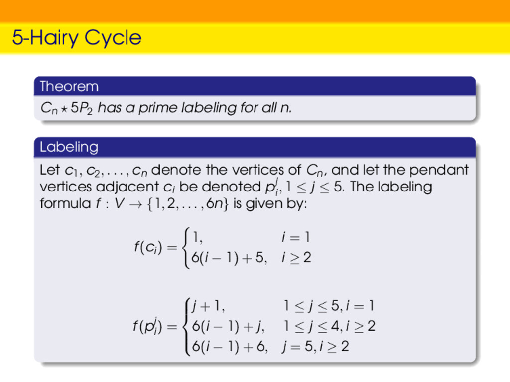 5-Hairy Cycle Theorem Cn 5P2 has a prime labeli...