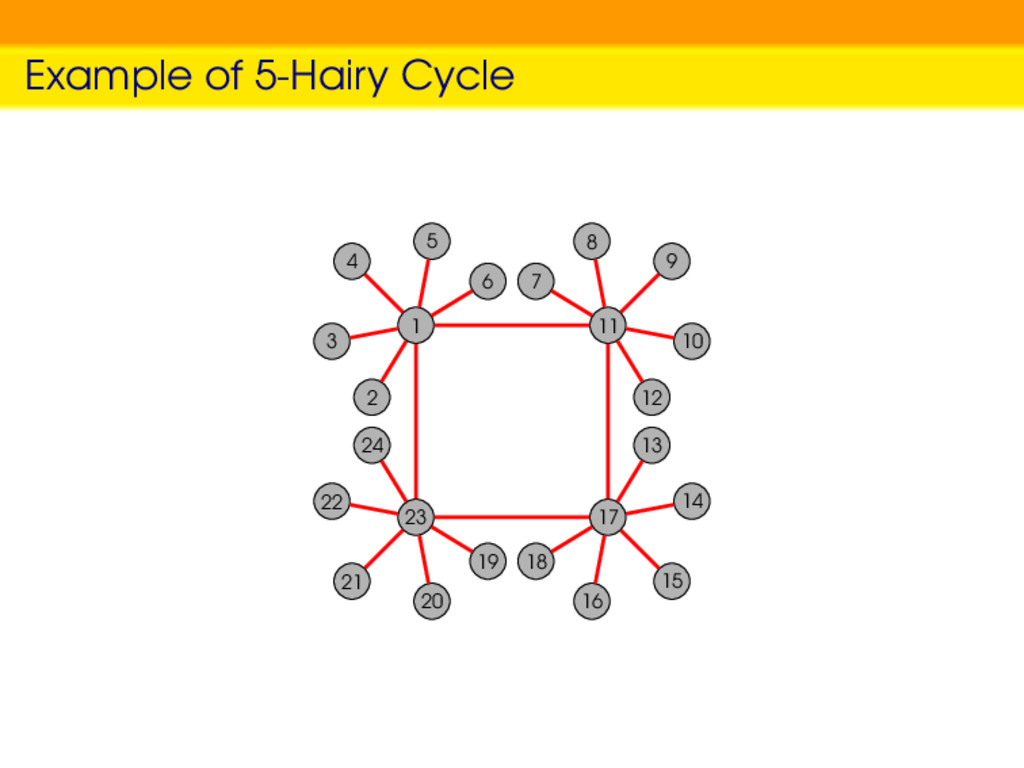 Example of 5-Hairy Cycle 1 4 5 6 2 3 23 21 22 2...