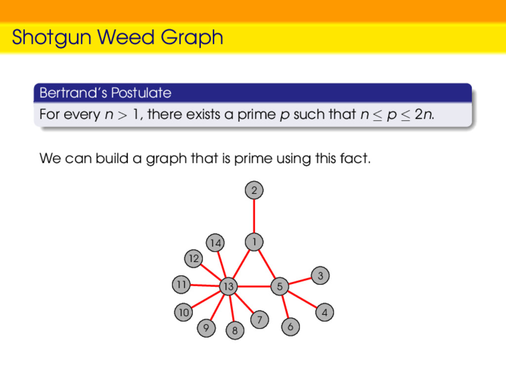 Shotgun Weed Graph Bertrand's Postulate For eve...