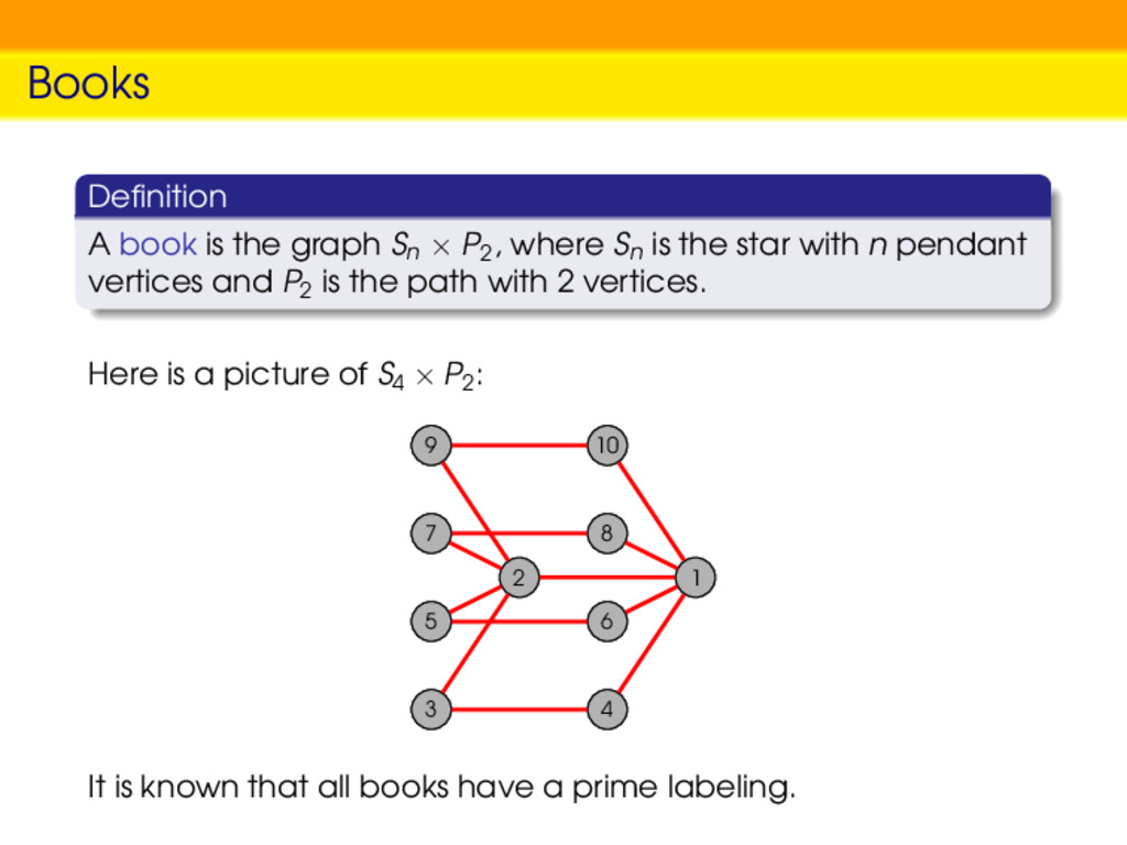 Books Definition A book is the graph Sn × P2 , w...
