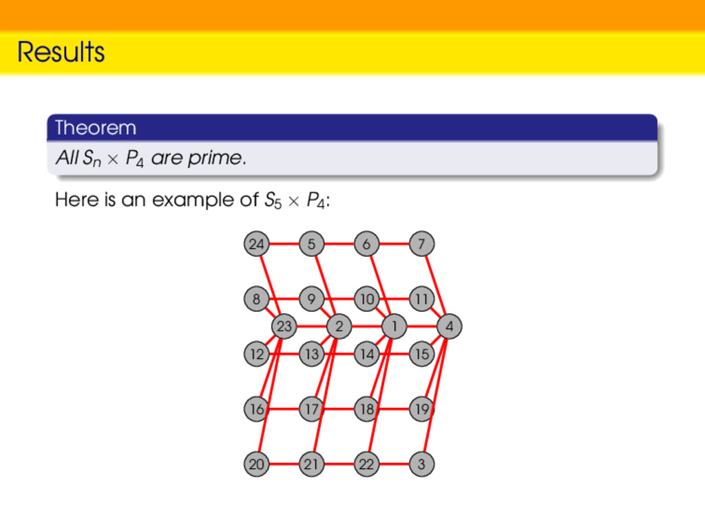 Results Theorem All Sn × P4 are prime. Here is ...