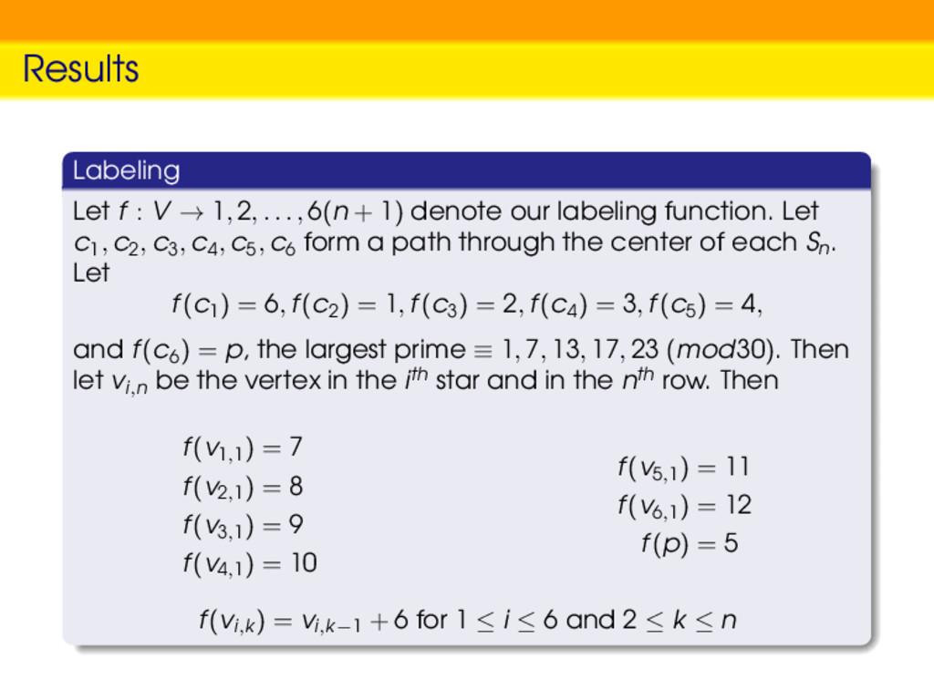 Results Labeling Let f : V → 1, 2, . . . , 6(n ...