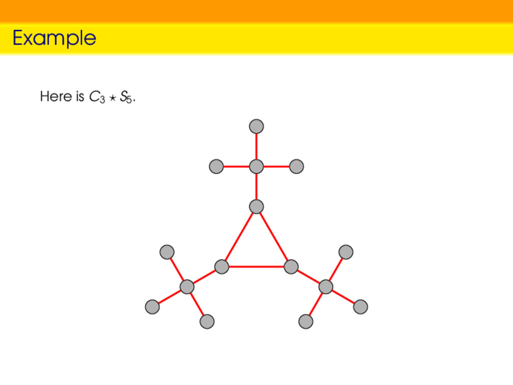 Example Here is C3 S5 .