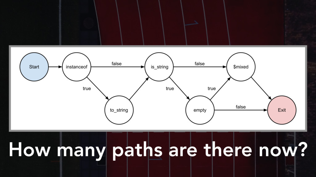 How many paths are there now?